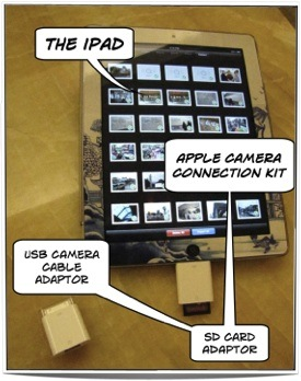 Apple Camera Connection Kit