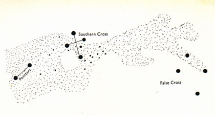 Southern Cross Graphic